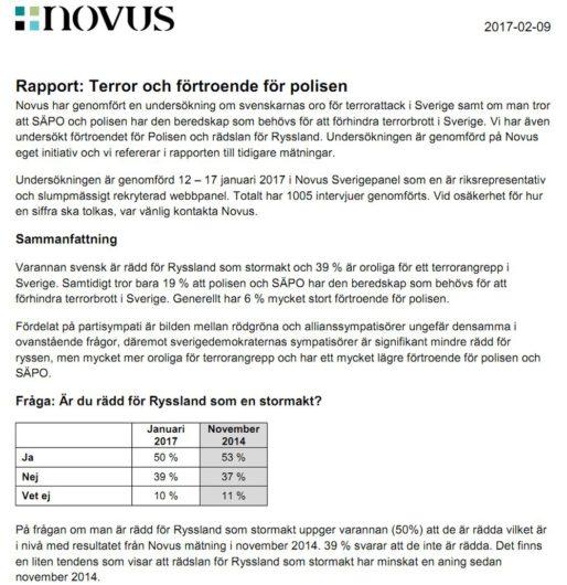 Шведская исследовательская компания Novus провела опрос