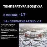 «Открытие Арена» («Спартак»)