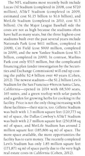 Managing Sport Facilities - стоимость и площадь стадионов «Метлайф-стэдиум», «Эй-ти-энд-ти-стэдиум», «Ливайс-стэдиум», «Лукас Ойл Стэдиум»