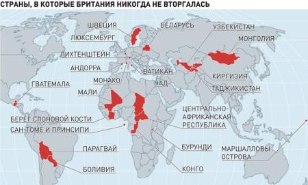 Список стран, куда не вторгалась Великобритания