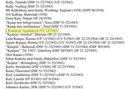 Ингвар Кампрад в списке членов нацистской партии «Шведское социалистическое собрание»/Svensk socialistisk samling.