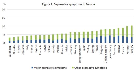 Людей с депрессией