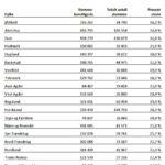 На выборах в Норвегии 24% избирателей проголосовали досрочно