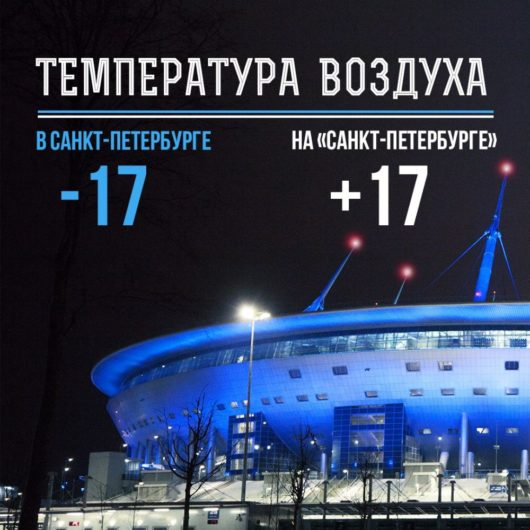 Температура воздуха на «Санкт-Петербурге»: +17