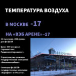 «ВЭБ Арена» (ЦСКА)