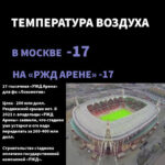 «РЖД Арена» («Локомотив»)